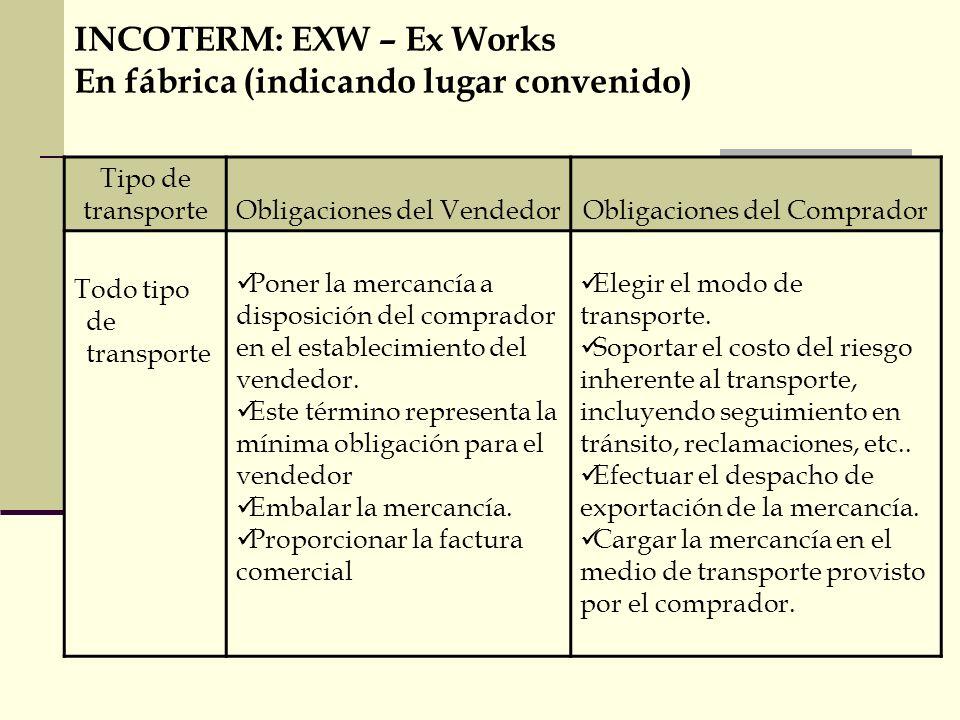 INCOTERM: EXW – Ex Works En fábrica (indicando lugar convenido) Tipo de transporteObligaciones del VendedorObligaciones del Comprador Todo tipo de tra