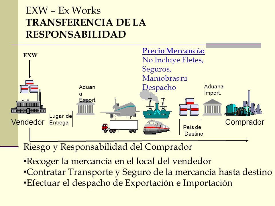 EXW – Ex Works TRANSFERENCIA DE LA RESPONSABILIDAD Riesgo y Responsabilidad del Comprador Recoger la mercancía en el local del vendedor Contratar Tran