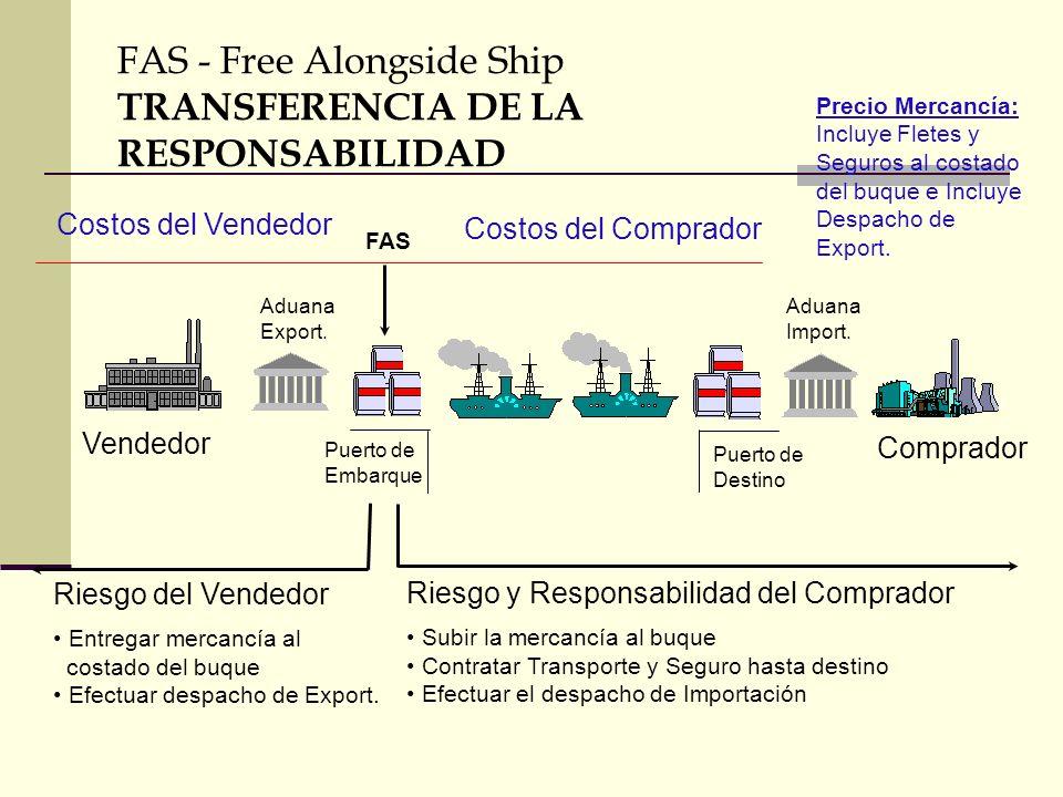 Riesgo y Responsabilidad del Comprador Efectuar el despacho de Importación Vendedor Comprador Puerto de Embarque Puerto de Destino Aduana Export.