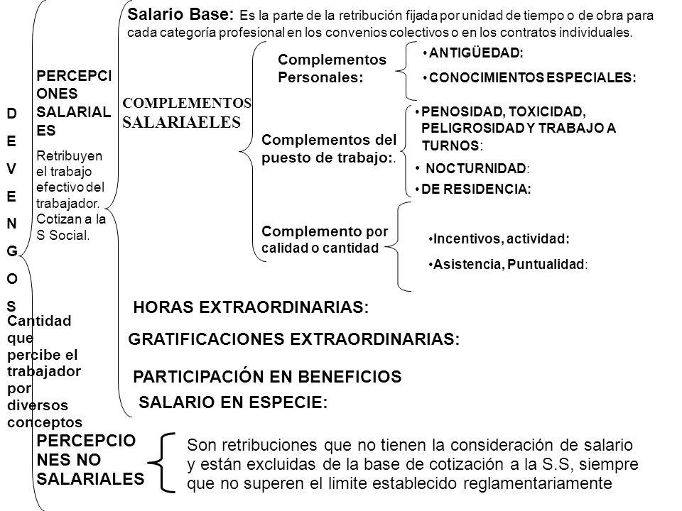 DEVENGOSDEVENGOS PERCEPCI ONES SALARIAL ES Retribuyen el trabajo efectivo del trabajador. Cotizan a la S Social. Salario Base: Es la parte de la retri