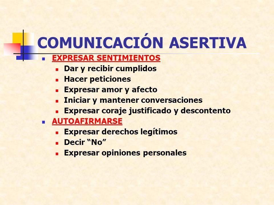 COMUNICACIÓN ASERTIVA EXPRESAR SENTIMIENTOS Dar y recibir cumplidos Hacer peticiones Expresar amor y afecto Iniciar y mantener conversaciones Expresar