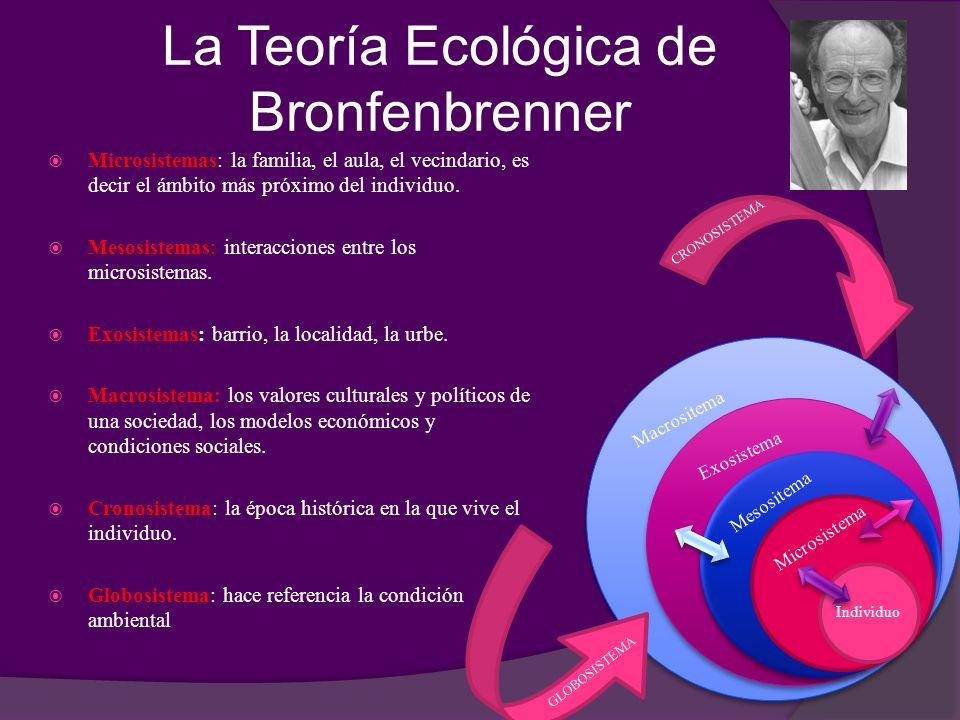 La Teoría Ecológica de Bronfenbrenner Microsistemas: la familia, el aula, el vecindario, es decir el ámbito más próximo del individuo. Mesosistemas: i