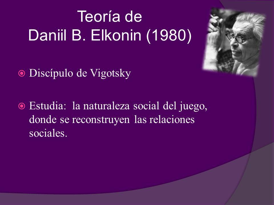 Teoría de Daniil B. Elkonin (1980) Discípulo de Vigotsky Estudia: la naturaleza social del juego, donde se reconstruyen las relaciones sociales.
