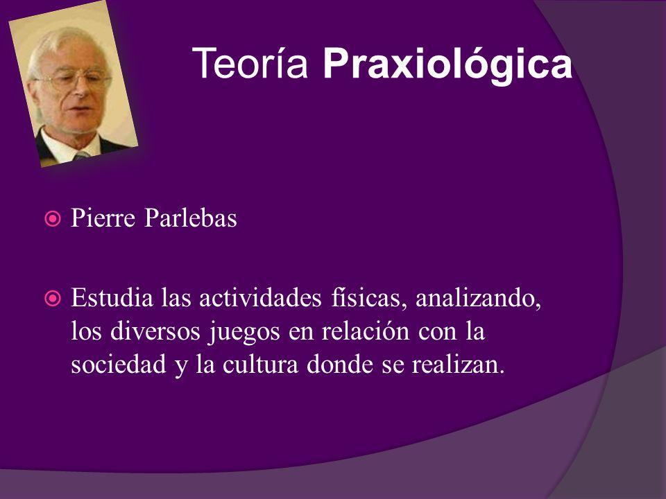 Teoría Praxiológica Pierre Parlebas Estudia las actividades físicas, analizando, los diversos juegos en relación con la sociedad y la cultura donde se