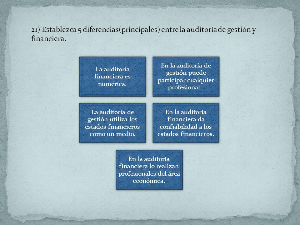 21) Establezca 5 diferencias(principales) entre la auditoría de gestión y financiera. La auditoría financiera es numérica. En la auditoría de gestión