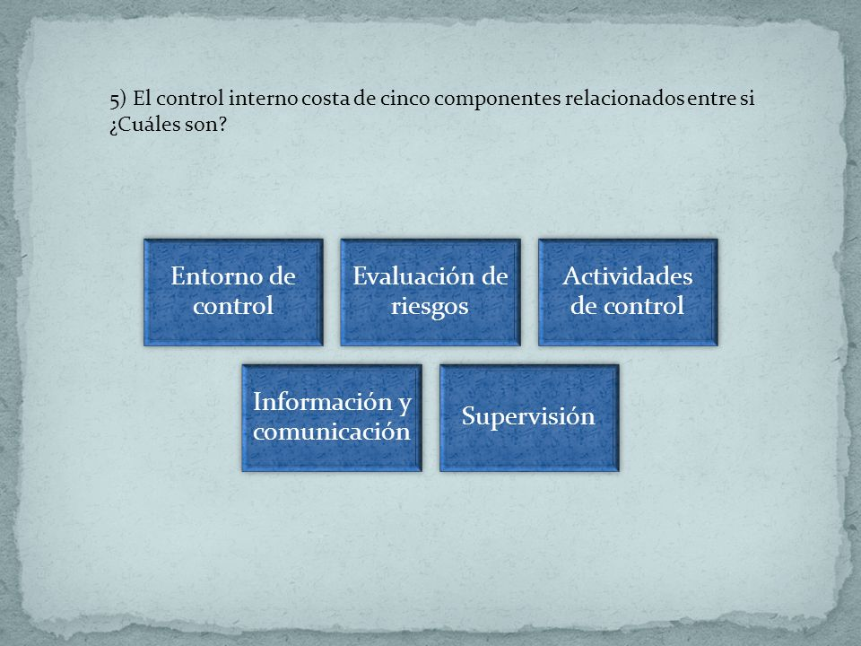 5) El control interno costa de cinco componentes relacionados entre si ¿Cuáles son? Entorno de control Evaluación de riesgos Actividades de control In
