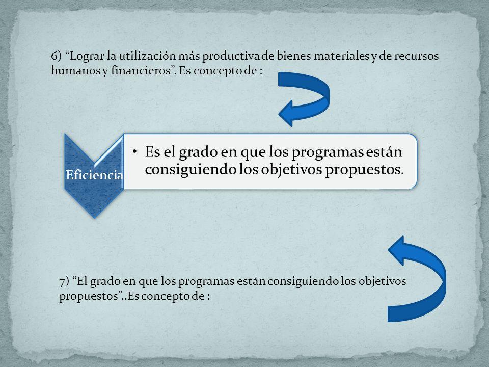 8) ¿Señale el concepto de economía- dentro de la Auditoría de Gestión.
