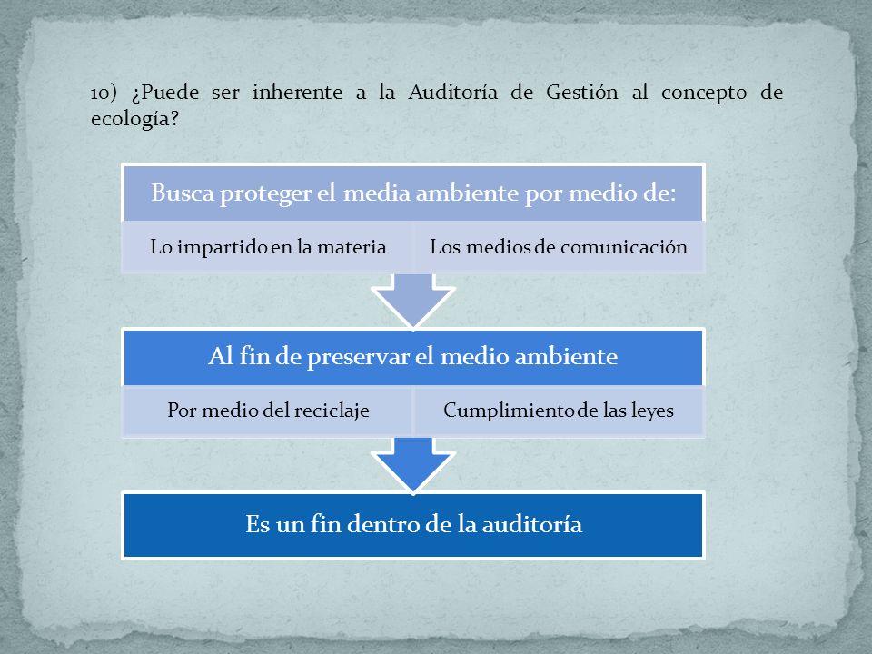 10) ¿Puede ser inherente a la Auditoría de Gestión al concepto de ecología? Es un fin dentro de la auditoría Al fin de preservar el medio ambiente Por