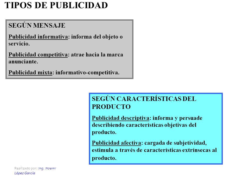 Realizado por: Ing. Noemí López García TIPOS DE PUBLICIDAD SEGÚN MENSAJE Publicidad informativa: informa del objeto o servicio. Publicidad competitiva