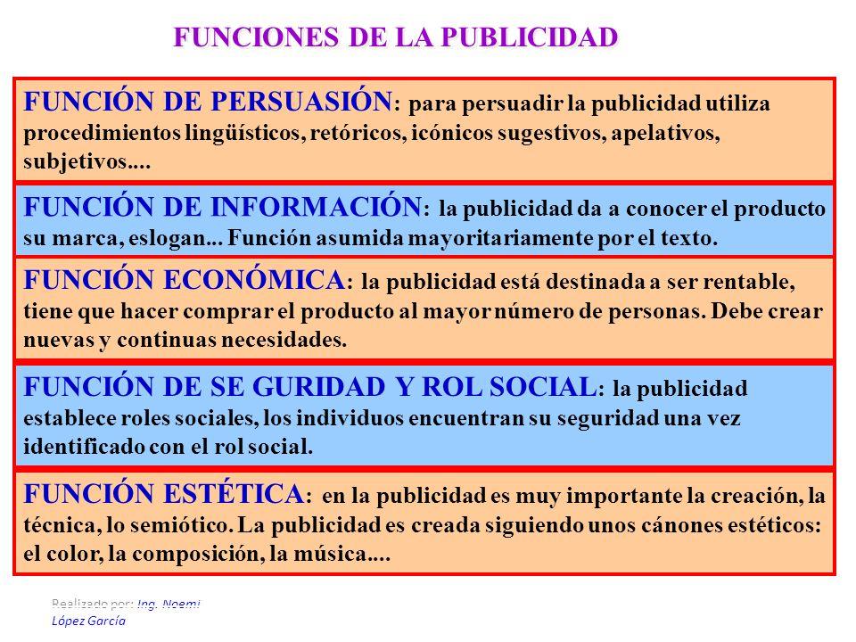 Realizado por: Ing. Noemí López García FUNCIONES DE LA PUBLICIDAD FUNCIÓN DE PERSUASIÓN : para persuadir la publicidad utiliza procedimientos lingüíst