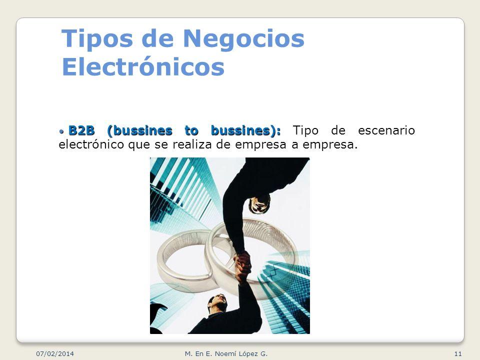 Tipos de Negocios Electrónicos B2B (bussines to bussines): B2B (bussines to bussines): Tipo de escenario electrónico que se realiza de empresa a empre