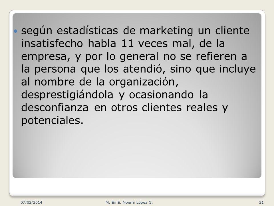según estadísticas de marketing un cliente insatisfecho habla 11 veces mal, de la empresa, y por lo general no se refieren a la persona que los atendi