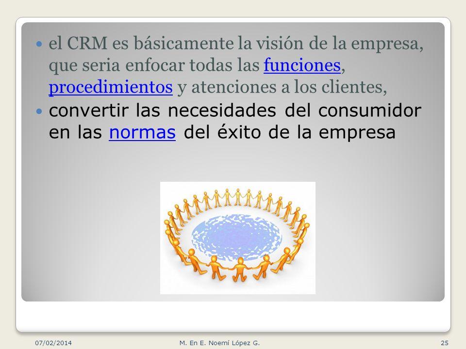 el CRM es básicamente la visión de la empresa, que seria enfocar todas las funciones, procedimientos y atenciones a los clientes,funciones procedimien