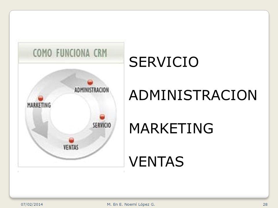 SERVICIO ADMINISTRACION MARKETING VENTAS 07/02/2014 28M. En E. Noemí López G.