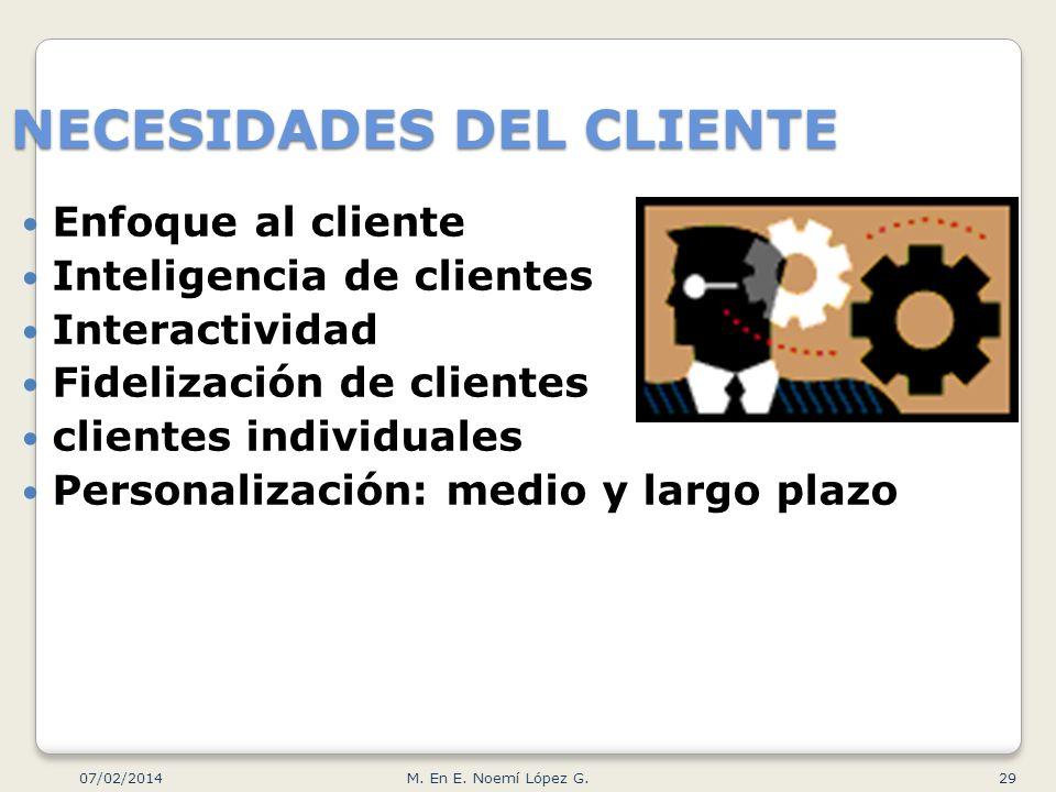 NECESIDADES DEL CLIENTE Enfoque al cliente Inteligencia de clientes Interactividad Fidelización de clientes clientes individuales Personalización: med