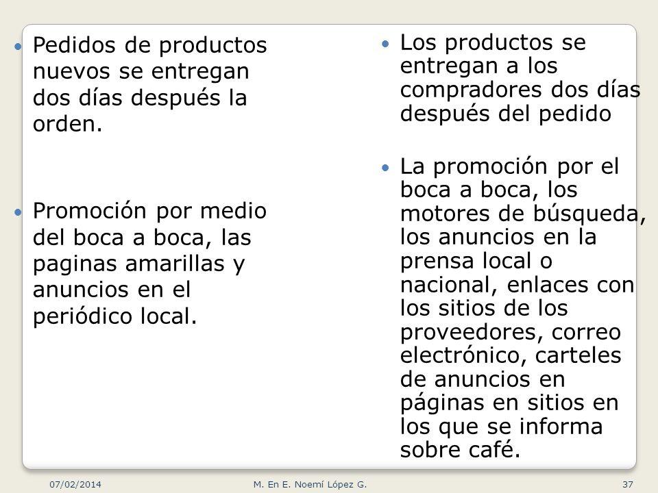 Pedidos de productos nuevos se entregan dos días después la orden. Promoción por medio del boca a boca, las paginas amarillas y anuncios en el periódi