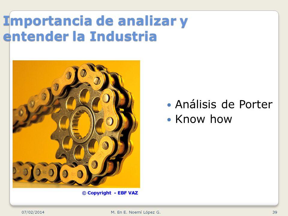 Importancia de analizar y entender la Industria Análisis de Porter Know how 07/02/2014 39M. En E. Noemí López G.