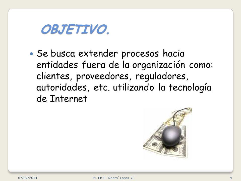 OBJETIVO. Se busca extender procesos hacia entidades fuera de la organización como: clientes, proveedores, reguladores, autoridades, etc. utilizando l
