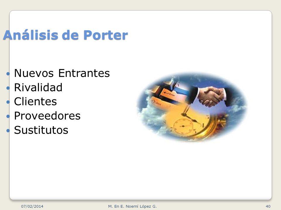 Análisis de Porter Nuevos Entrantes Rivalidad Clientes Proveedores Sustitutos 07/02/2014 40M. En E. Noemí López G.