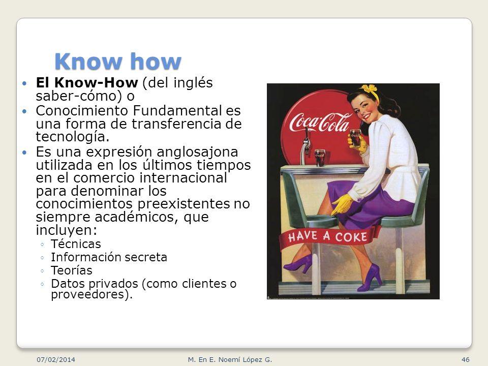 Know how El Know-How (del inglés saber-cómo) o Conocimiento Fundamental es una forma de transferencia de tecnología. Es una expresión anglosajona util
