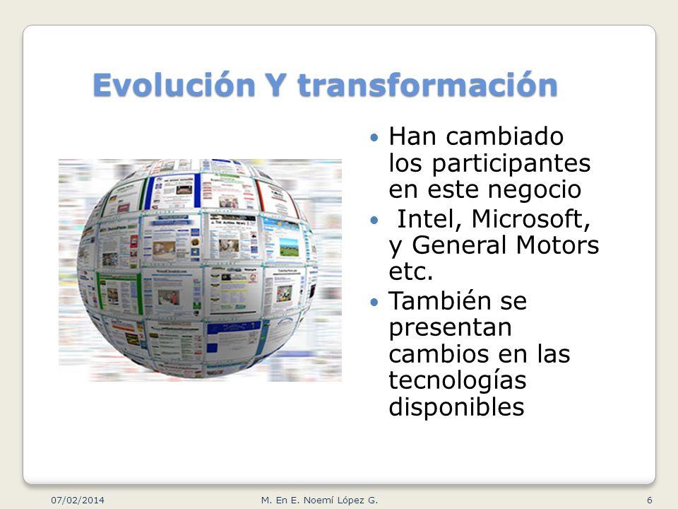 Evolución Y transformación Han cambiado los participantes en este negocio Intel, Microsoft, y General Motors etc. También se presentan cambios en las