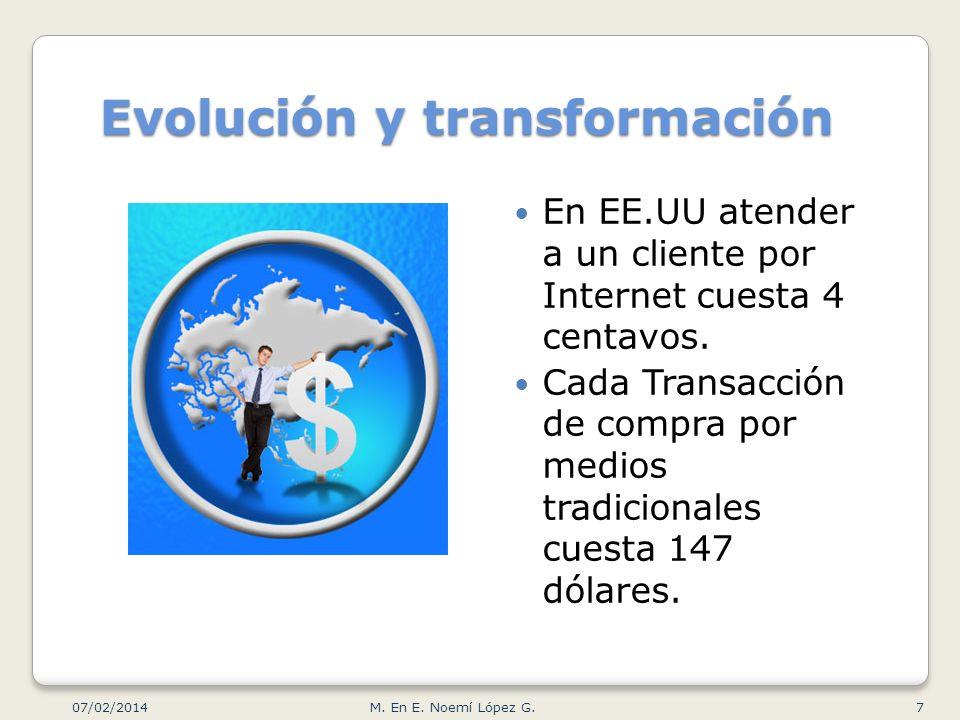 Evolución y transformación En EE.UU atender a un cliente por Internet cuesta 4 centavos. Cada Transacción de compra por medios tradicionales cuesta 14