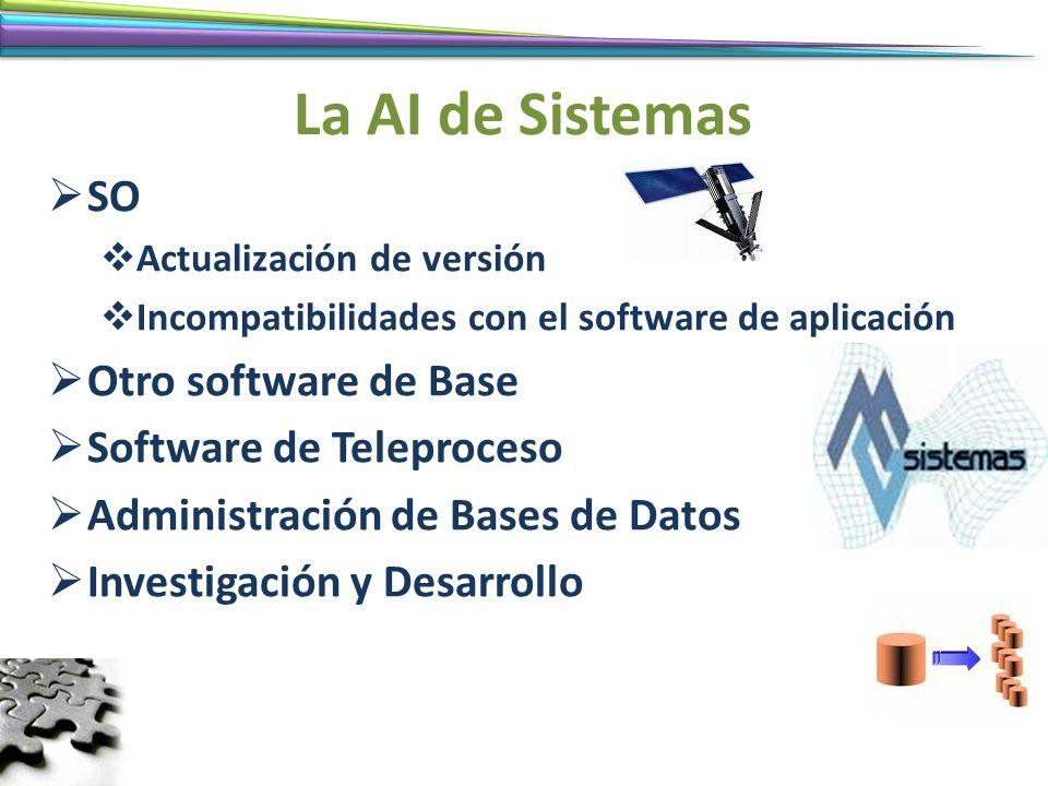 La AI de Sistemas SO Actualización de versión Incompatibilidades con el software de aplicación Otro software de Base Software de Teleproceso Administr