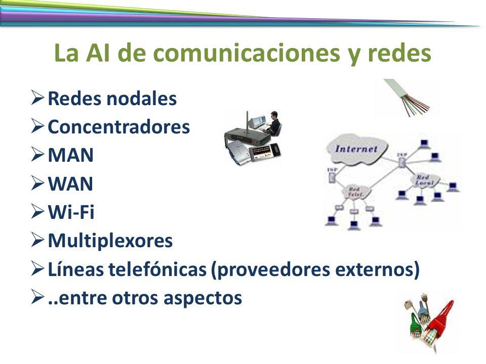 La AI de comunicaciones y redes Redes nodales Concentradores MAN WAN Wi-Fi Multiplexores Líneas telefónicas (proveedores externos)..entre otros aspect