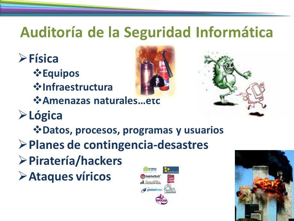 Auditoría de la Seguridad Informática Física Equipos Infraestructura Amenazas naturales…etc Lógica Datos, procesos, programas y usuarios Planes de con