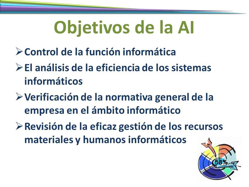 Objetivos de la AI Control de la función informática El análisis de la eficiencia de los sistemas informáticos Verificación de la normativa general de