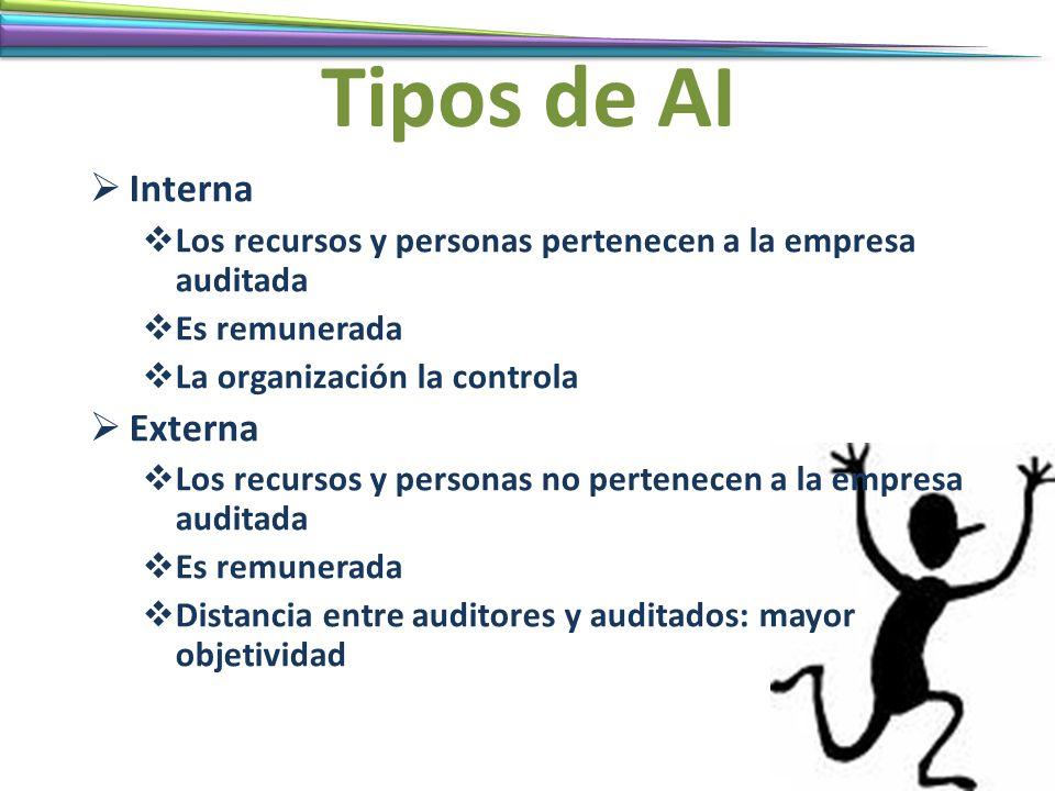 Tipos de AI Interna Los recursos y personas pertenecen a la empresa auditada Es remunerada La organización la controla Externa Los recursos y personas