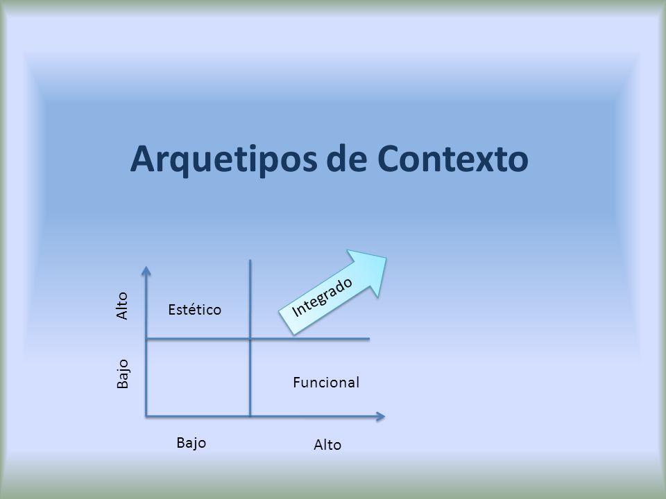 Arquetipos de Contexto Integrado Estético Funcional Alto Bajo