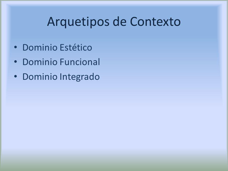 Arquetipos de Contexto Dominio Estético Dominio Funcional Dominio Integrado