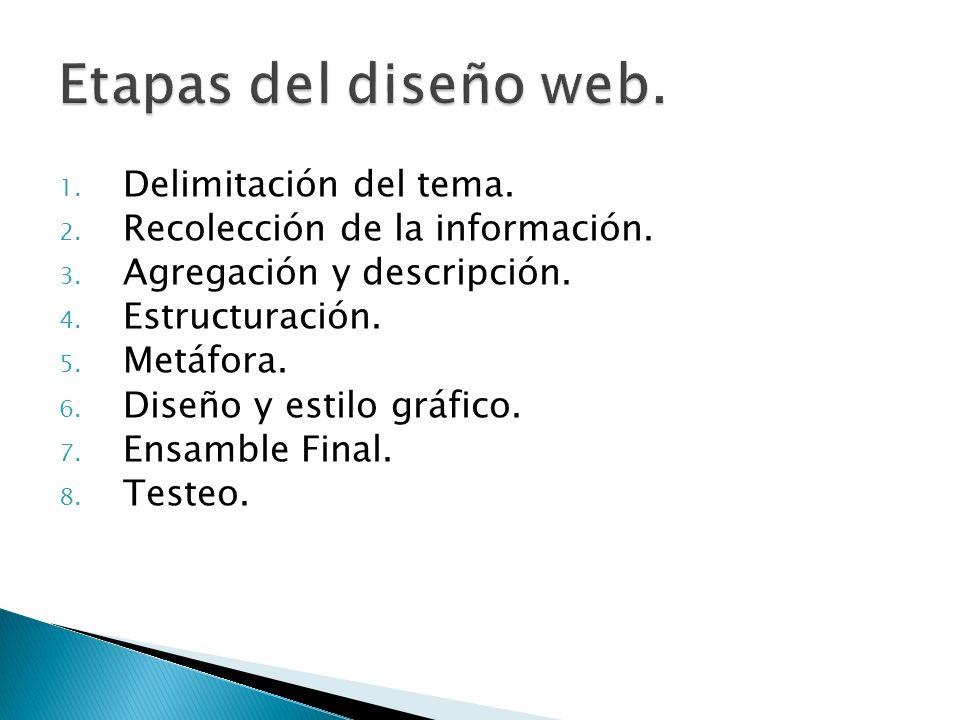 1. Delimitación del tema. 2. Recolección de la información. 3. Agregación y descripción. 4. Estructuración. 5. Metáfora. 6. Diseño y estilo gráfico. 7