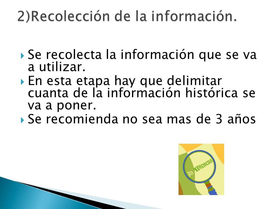 Se recolecta la información que se va a utilizar. En esta etapa hay que delimitar cuanta de la información histórica se va a poner. Se recomienda no s