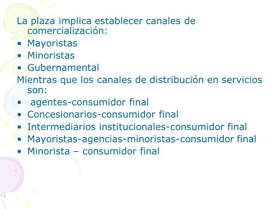 La plaza implica establecer canales de comercialización: Mayoristas Minoristas Gubernamental Mientras que los canales de distribución en servicios son