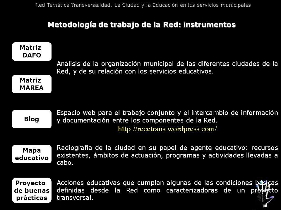 Red Temática Transversalidad. La Ciudad y la Educación en los servicios municipales Metodología de trabajo de la Red: instrumentos Análisis de la orga