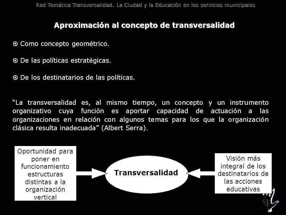 Red Temática Transversalidad. La Ciudad y la Educación en los servicios municipales Aproximación al concepto de transversalidad Como concepto geométri