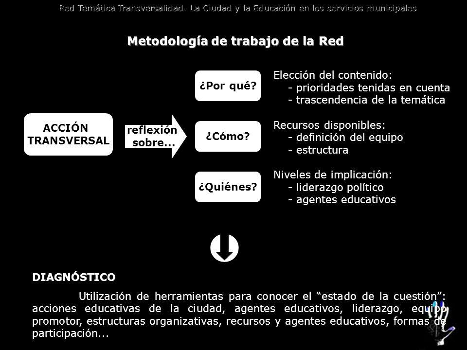 Red Temática Transversalidad. La Ciudad y la Educación en los servicios municipales Metodología de trabajo de la Red ACCIÓN TRANSVERSAL reflexión sobr