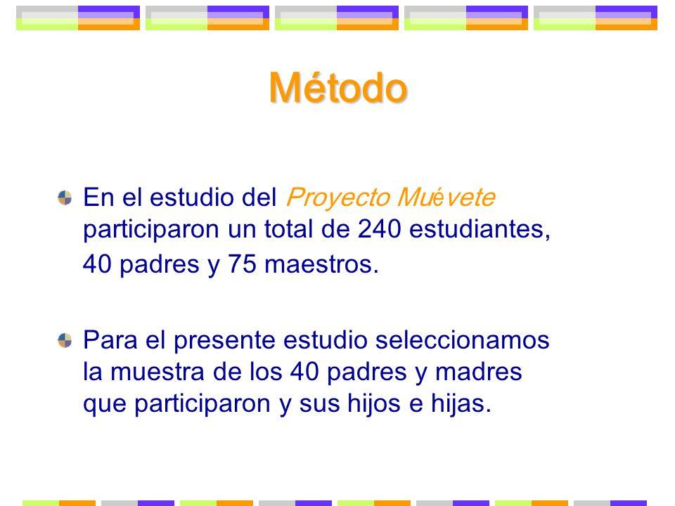 Método En el estudio del Proyecto Mu é vete participaron un total de 240 estudiantes, 40 padres y 75 maestros. Para el presente estudio seleccionamos