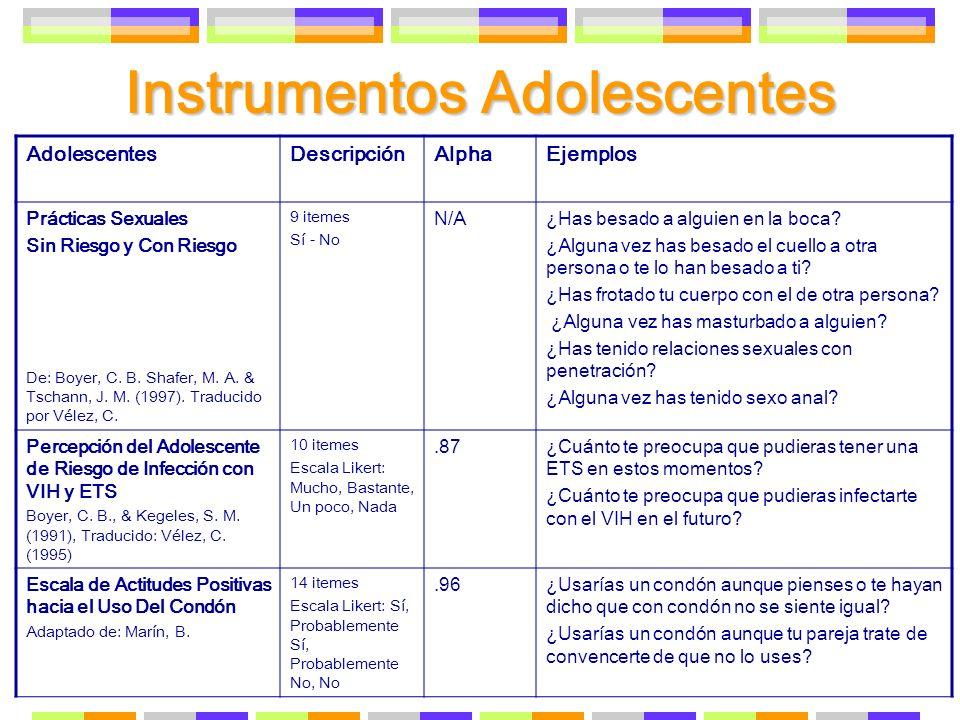 Instrumentos Adolescentes AdolescentesDescripciónAlphaEjemplos Prácticas Sexuales Sin Riesgo y Con Riesgo De: Boyer, C. B. Shafer, M. A. & Tschann, J.