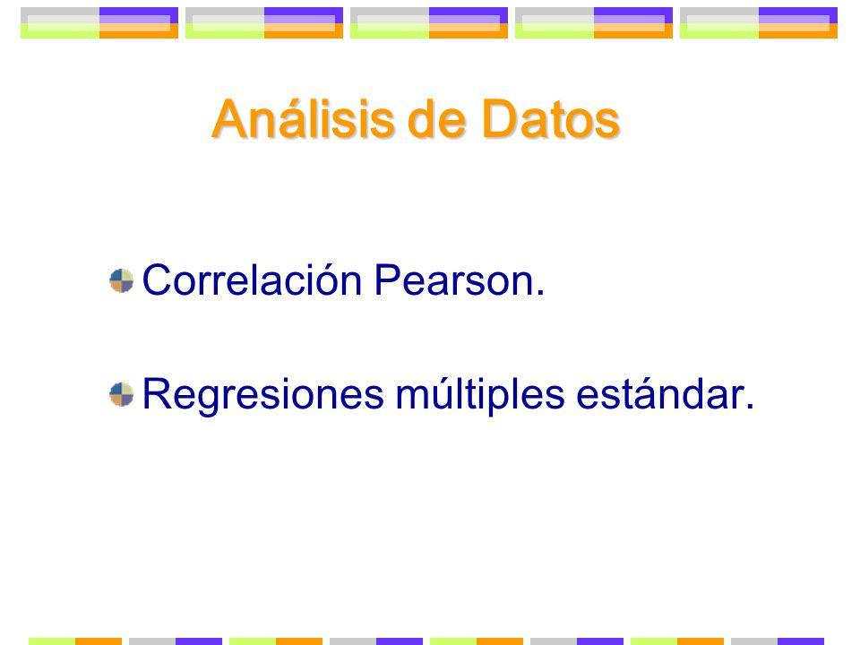 Correlación Pearson. Regresiones múltiples estándar.