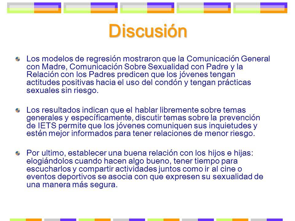 Discusión Los modelos de regresión mostraron que la Comunicación General con Madre, Comunicación Sobre Sexualidad con Padre y la Relación con los Padr
