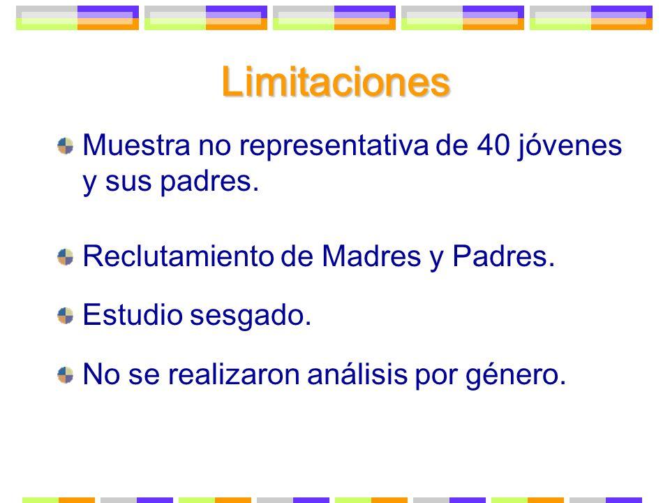 Limitaciones Muestra no representativa de 40 jóvenes y sus padres. Reclutamiento de Madres y Padres. Estudio sesgado. No se realizaron análisis por gé