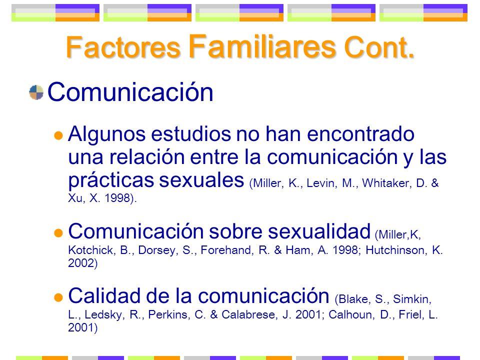 Factores Familiares Cont. Comunicación Algunos estudios no han encontrado una relación entre la comunicación y las prácticas sexuales (Miller, K., Lev