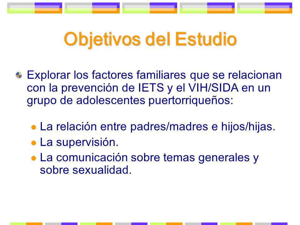 Objetivos del Estudio Explorar los factores familiares que se relacionan con la prevención de IETS y el VIH/SIDA en un grupo de adolescentes puertorri