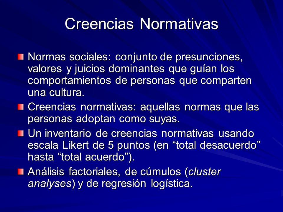 Creencias Normativas Normas sociales: conjunto de presunciones, valores y juicios dominantes que guían los comportamientos de personas que comparten u