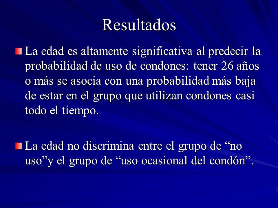 Resultados La edad es altamente significativa al predecir la probabilidad de uso de condones: tener 26 años o más se asocia con una probabilidad más b