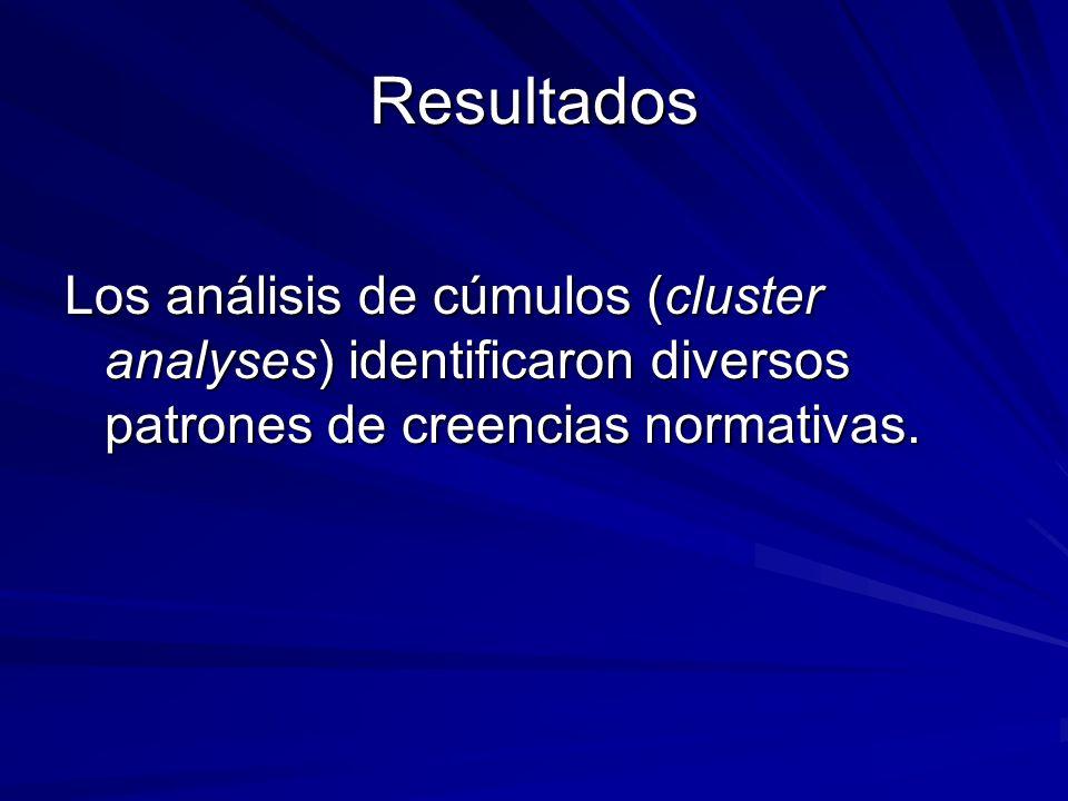 Resultados Los análisis de cúmulos (cluster analyses) identificaron diversos patrones de creencias normativas.