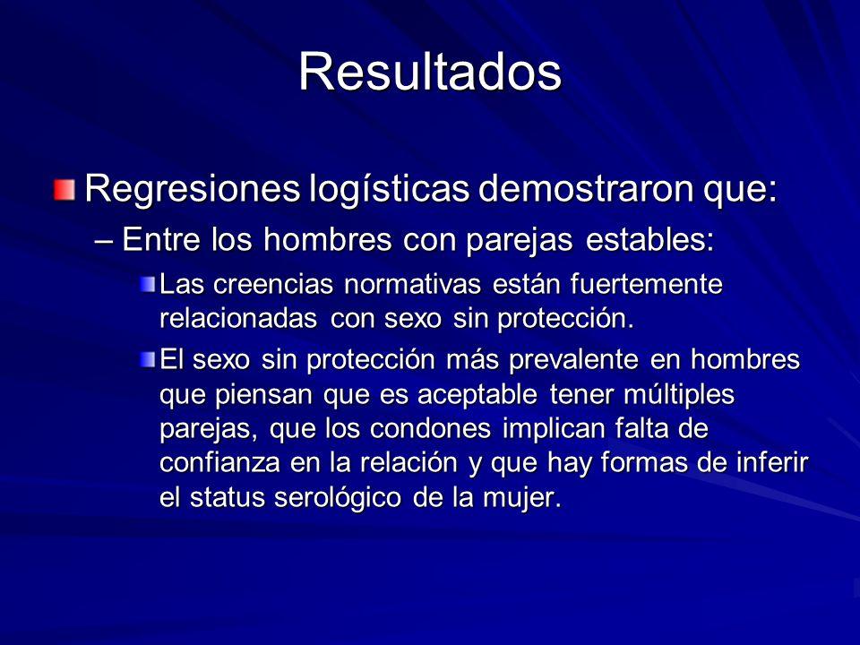 Resultados Regresiones logísticas demostraron que: –Entre los hombres con parejas estables: Las creencias normativas están fuertemente relacionadas co